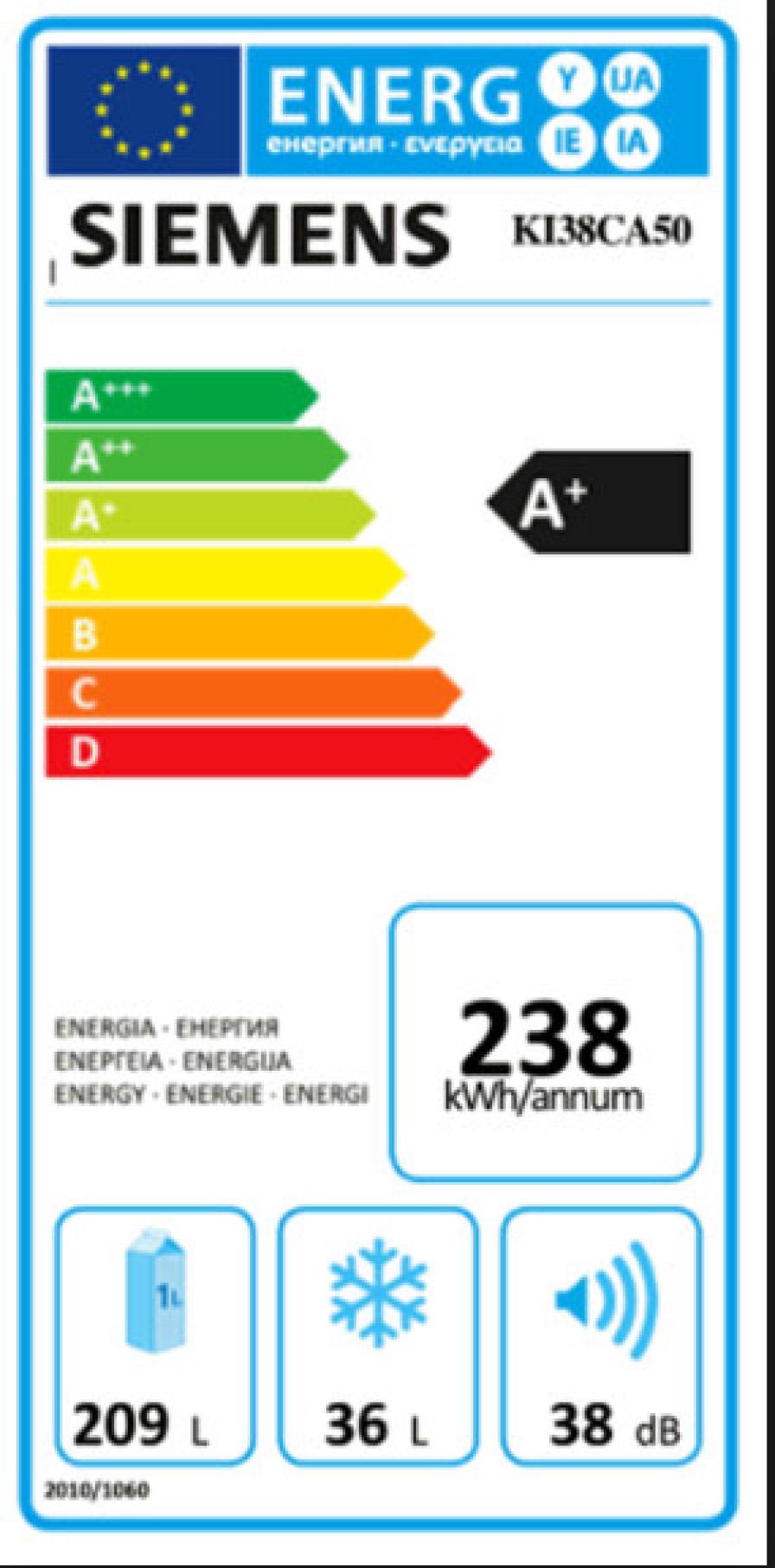Siemens Energielabel