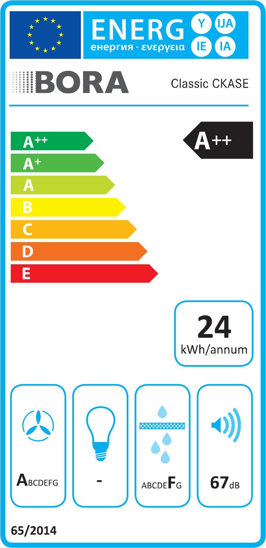 Bora Energielabel